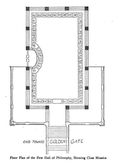 The floor plan of the Hall of Philosophy showing the position of the individual CLSC class tiles.
