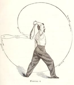 Image of a man demonstrating an Indian Club Exercise