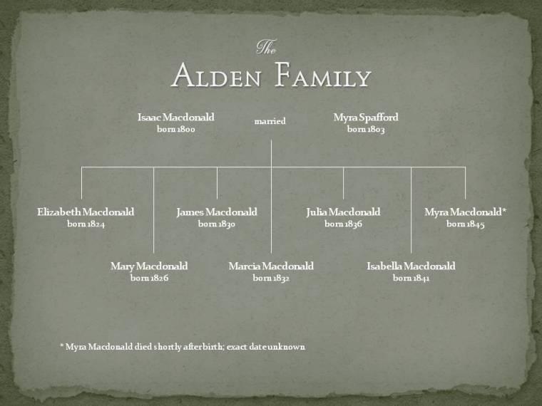 Alden Family Tree 2015 11-07