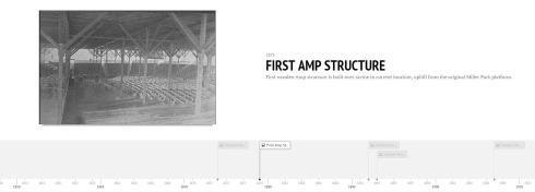 Click on the image to view a timeline of the Amphitheater's history